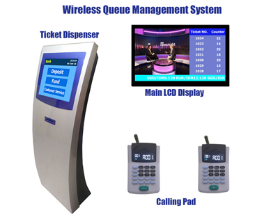 QUEUE MANAGEMENT SYSTEM     - Improve Customer Waiting Experience